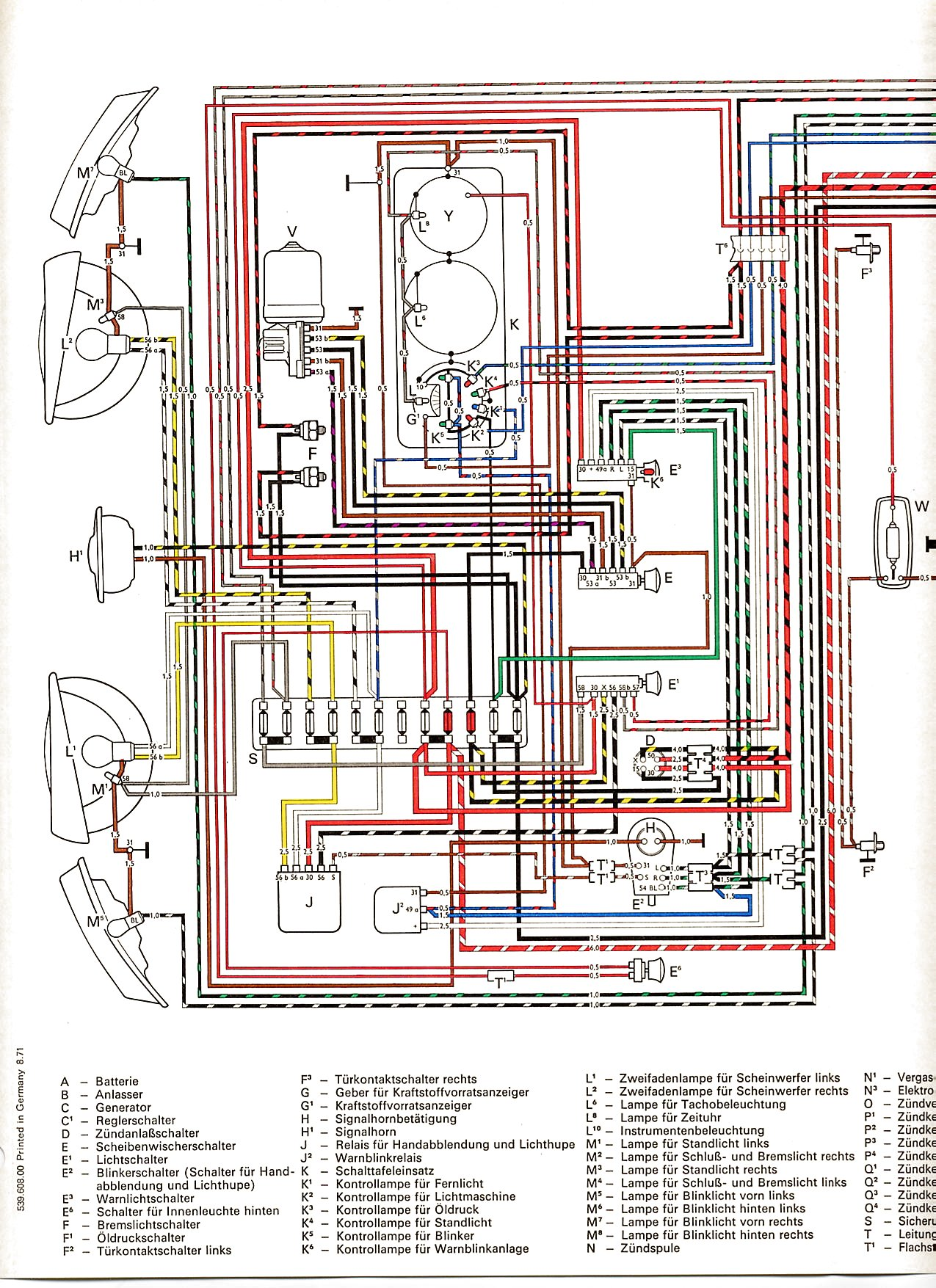 vw wiring diagrams 1967 vw wiring diagram vw beetle diagram #9