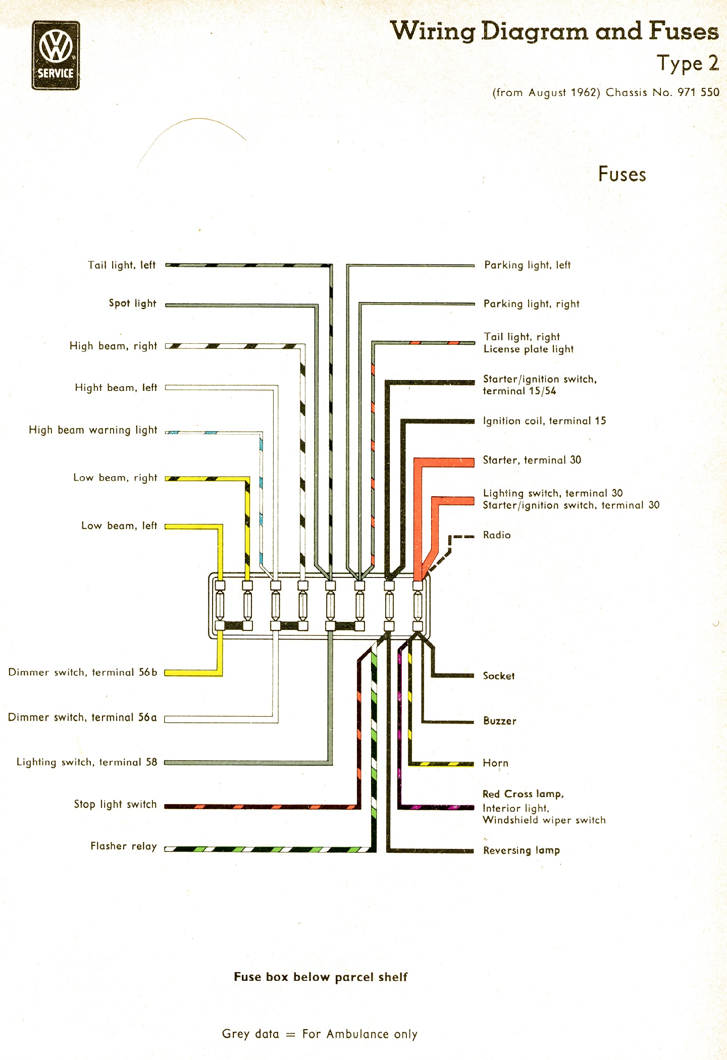 bus 62 fuse vw wiring diagrams 1965 vw beetle wiring diagram at mifinder.co