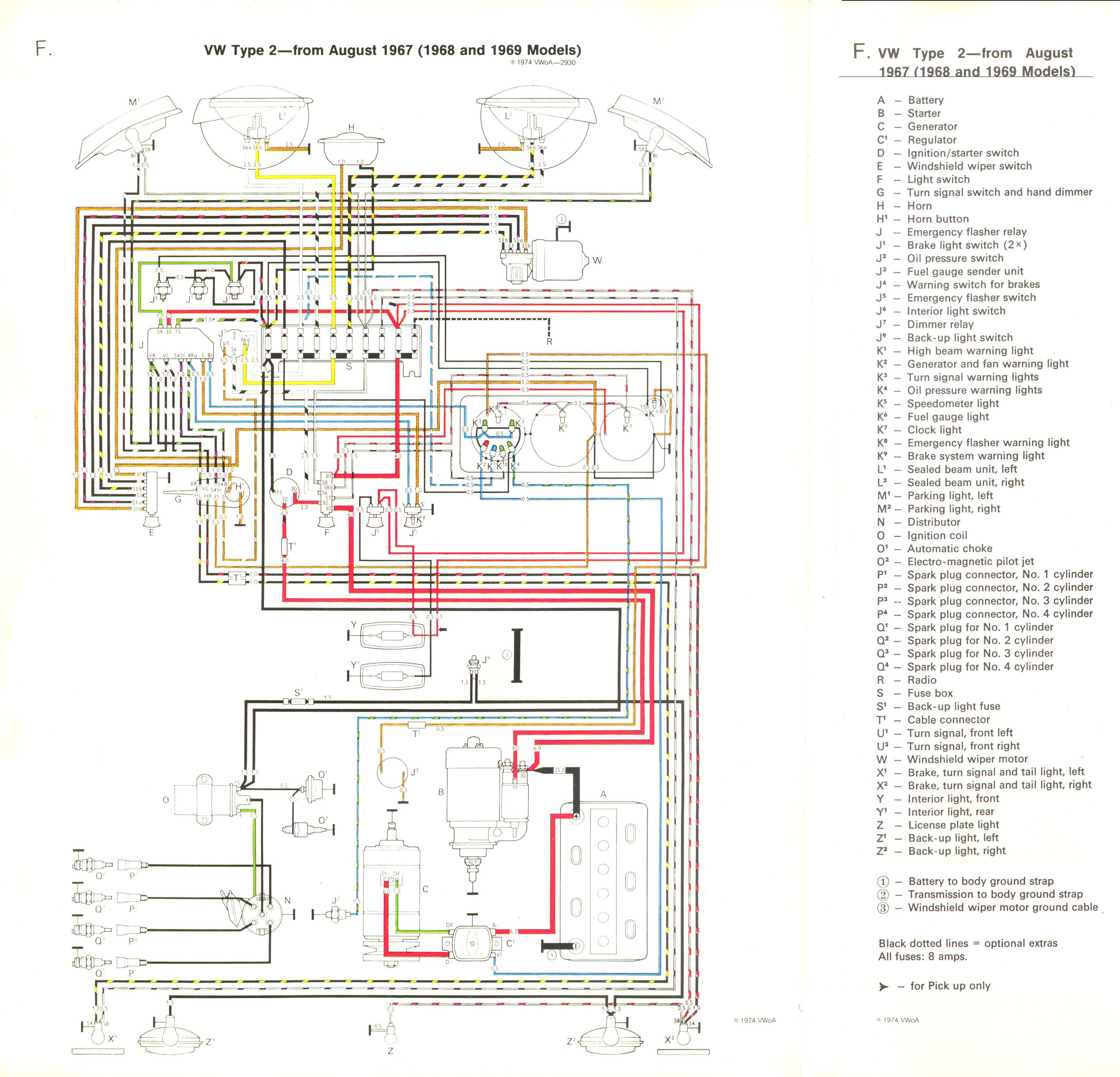vw beetle wiring diagram image wiring 1968 vw beetle fuse box diagram 1968 auto wiring diagram schematic on 1968 vw beetle wiring